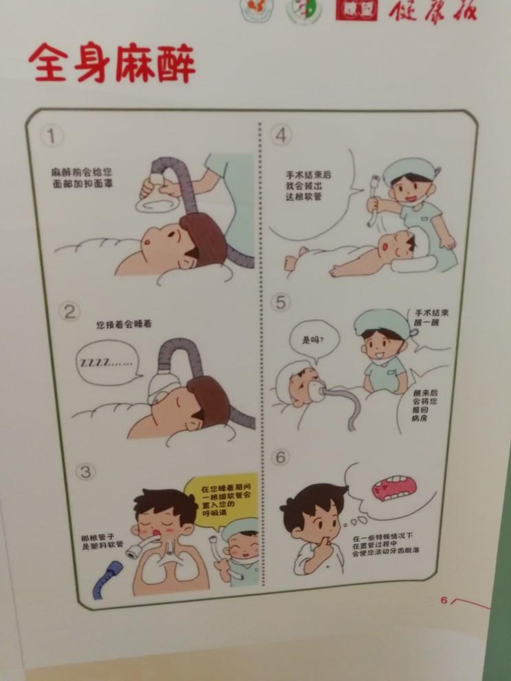 5岁小男孩包茎手术经过,虽哭的昏天暗地,却也是勇敢的小小男子汉!