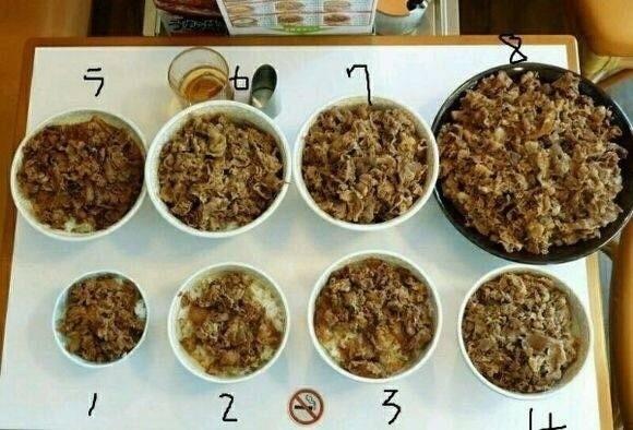 做个小调查!告诉我你们能接受的最大饭量的序号吧!看有没有和你一样的!