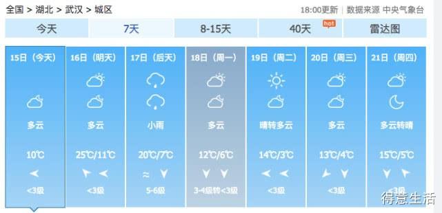 """武汉低温将降至4℃左右!湖北即将进入""""速冻""""模式 雪终于要来了?"""