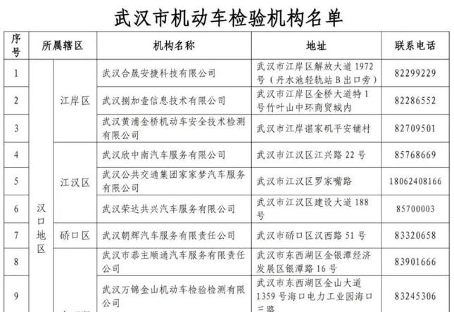 @武汉车主,你的车可以年检了!附44家车检机构名单!