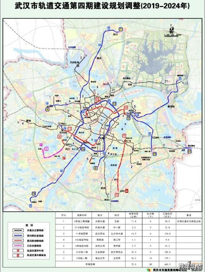 武汉市城市轨道交通近期建设规划调整,10号线停在CBD硚口哭了!