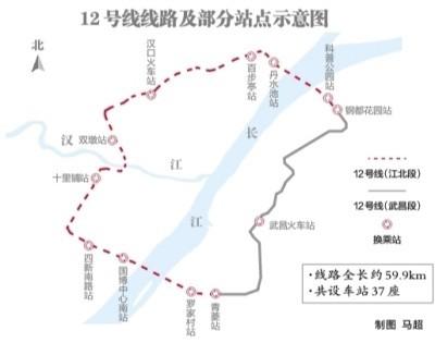 过早冒|武汉首条独立环线12号线江北段年内开工!开心,汉阳一批小学传来建设时间!