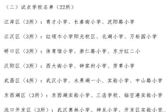 """最近武汉市教育局提出""""小小骑士进校园""""马术公开课试点,怎么看这个情况?"""
