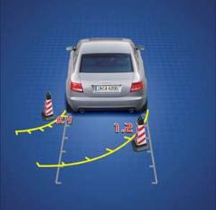 超实用倒车动态图,一看就会,新手司机速度收藏!
