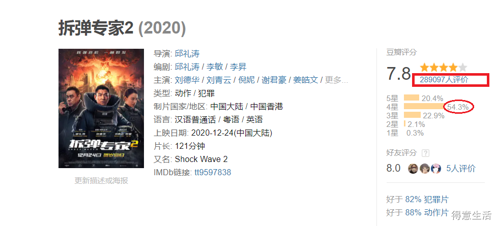 《拆弹专家2》延长放映,大年三十下映,将打破港片票房最高纪录!