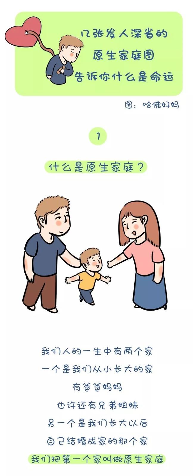 几张发人深省的原生家庭图,告诉你什么是命运!